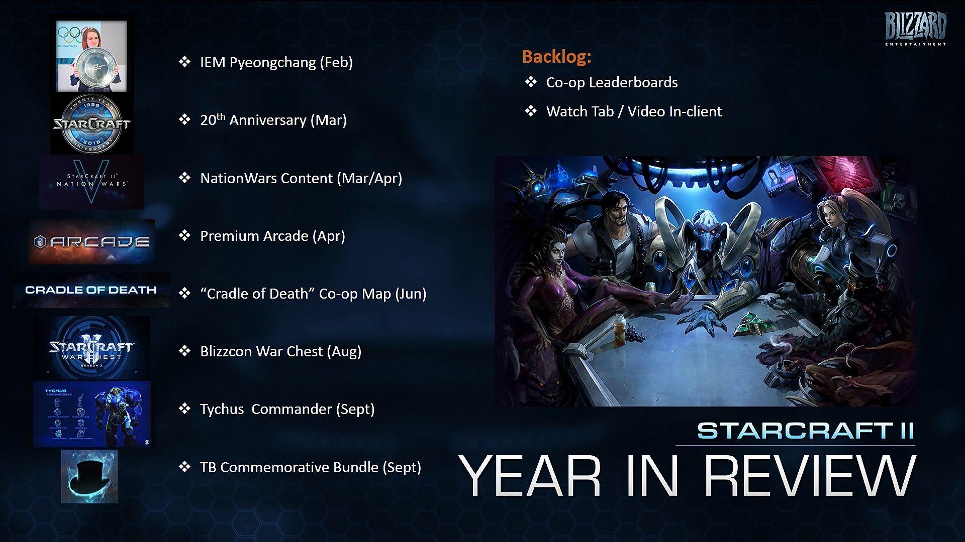 Conférence de la BlizzCon 2018 sur StarCraft II
